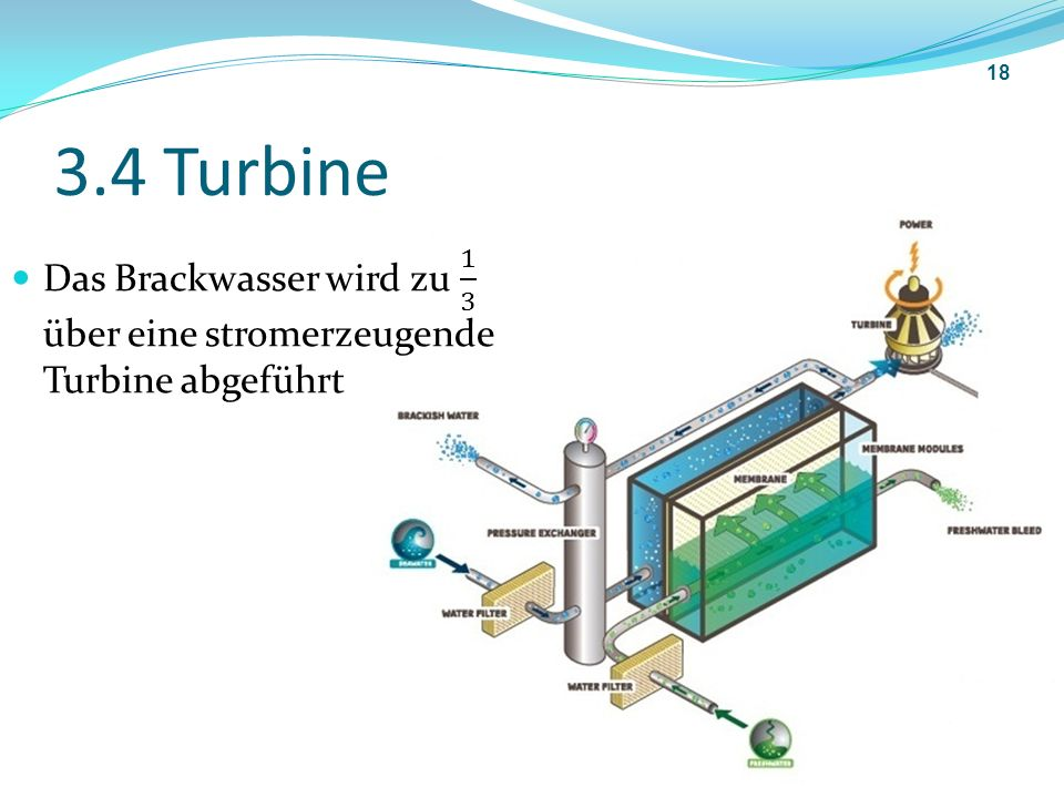 3.4 Turbine 18