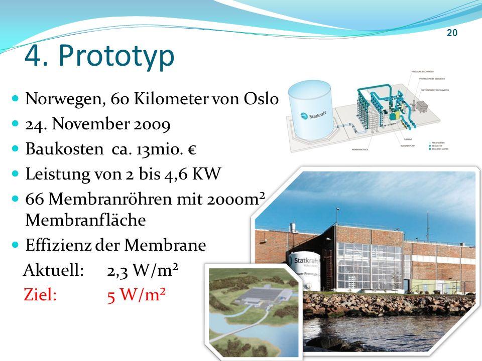 4. Prototyp Norwegen, 60 Kilometer von Oslo 24. November 2009 Baukosten ca. 13mio. Leistung von 2 bis 4,6 KW 66 Membranröhren mit 2000m² Membranfläche