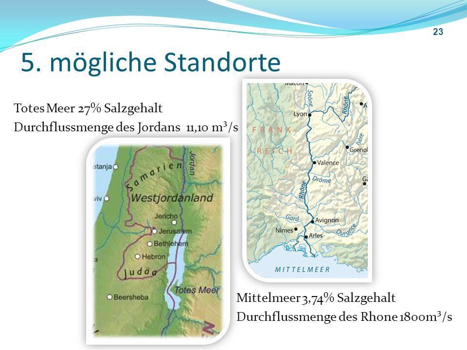 5. mögliche Standorte 23 Durchflussmenge des Jordans 11,10 m³/s Totes Meer 27% Salzgehalt Durchflussmenge des Rhone 1800m³/s Mittelmeer 3,74% Salzgeha