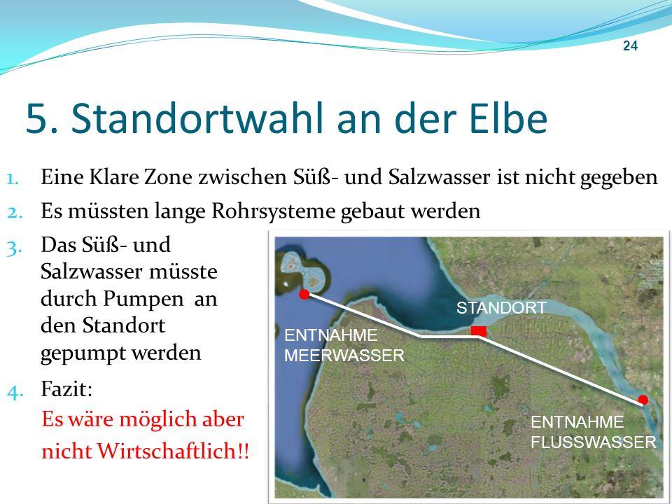 5. Standortwahl an der Elbe ENTNAHME MEERWASSER STANDORT ENTNAHME FLUSSWASSER Es wäre möglich aber nicht Wirtschaftlich!! 24 1.Eine Klare Zone zwische