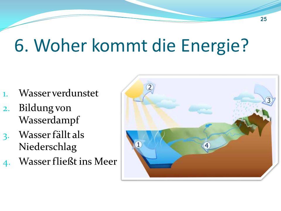 6. Woher kommt die Energie? 1. Wasser verdunstet 2. Bildung von Wasserdampf 3. Wasser fällt als Niederschlag 4. Wasser fließt ins Meer 25