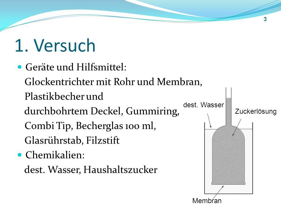 1. Versuch Geräte und Hilfsmittel: Glockentrichter mit Rohr und Membran, Plastikbecher und durchbohrtem Deckel, Gummiring, Combi Tip, Becherglas 100 m