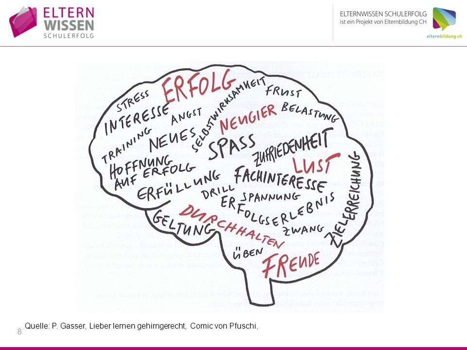 verlieren können warten können dran bleiben konzentrieren Begriffe kennen lernen Spielen fördert das Lernen 19