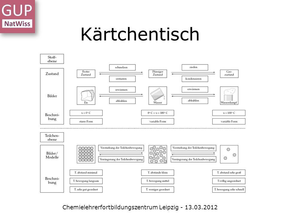 Kärtchentisch Chemielehrerfortbildungszentrum Leipzig - 13.03.2012
