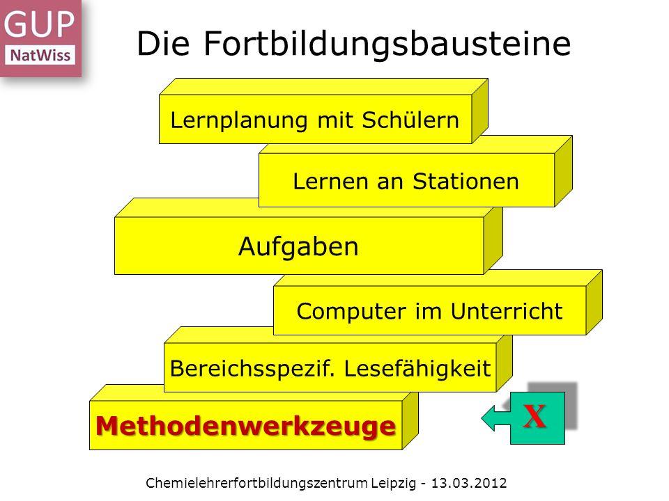 Die FortbildungsbausteineMethodenwerkzeuge Bereichsspezif.