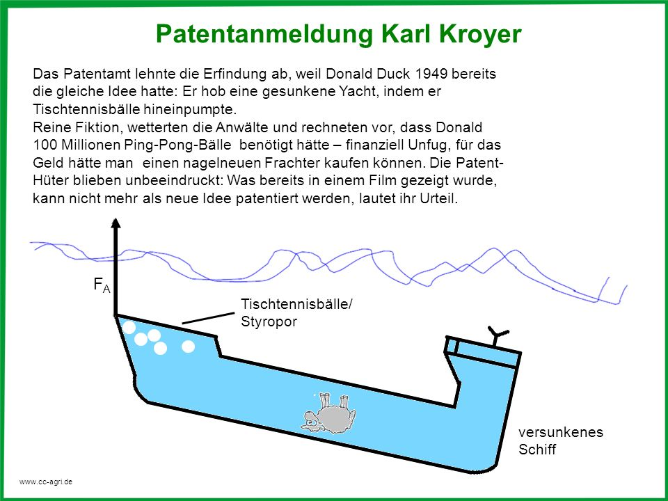 www.cc-agri.de Patentanmeldung FAFA Tischtennisbälle/ Styropor versunkenes Schiff Patentanmeldung Karl Kroyer Das Patentamt lehnte die Erfindung ab, w