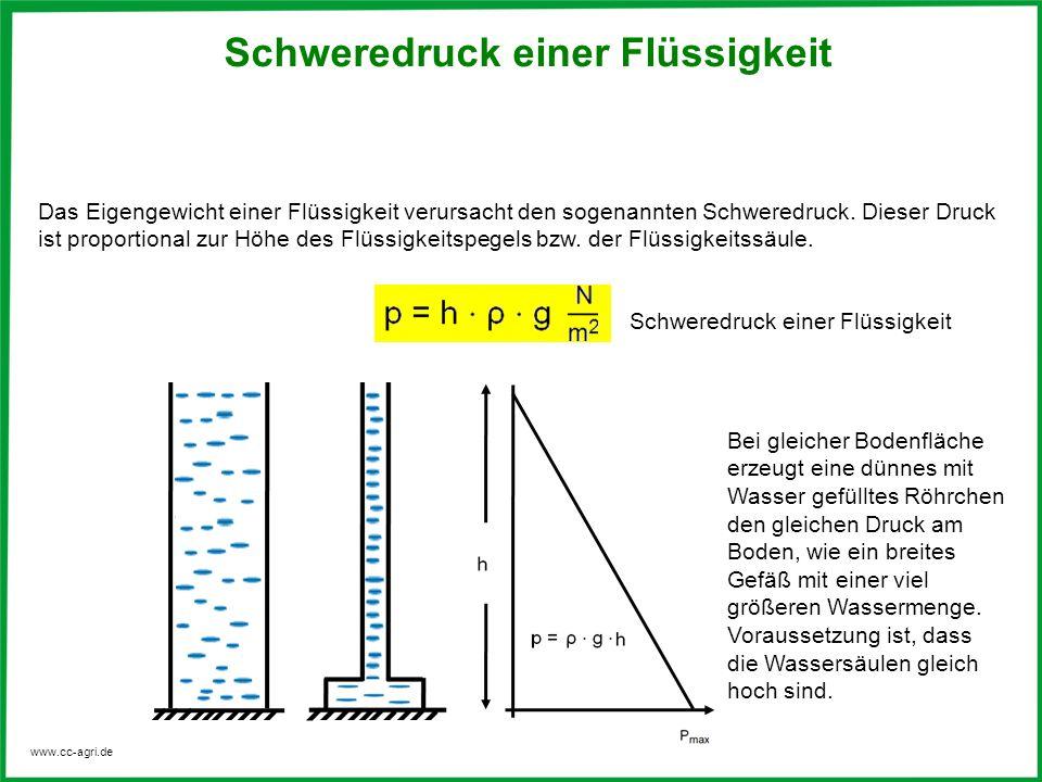 www.cc-agri.de Das Eigengewicht einer Flüssigkeit verursacht den sogenannten Schweredruck. Dieser Druck ist proportional zur Höhe des Flüssigkeitspege