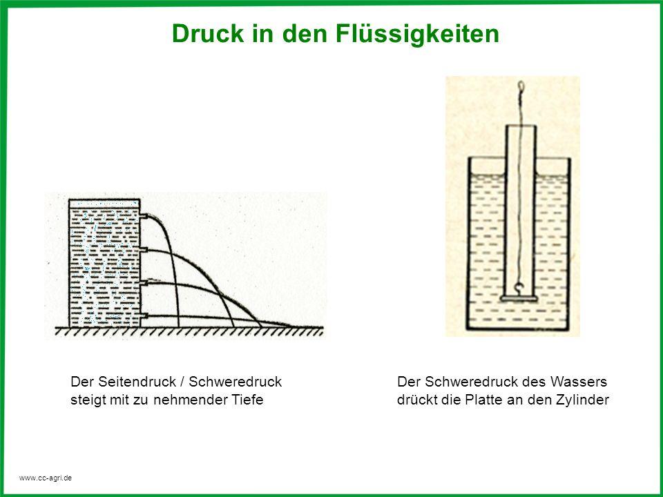 www.cc-agri.de Druck in den Flüssigkeiten Der Seitendruck / Schweredruck steigt mit zu nehmender Tiefe Der Schweredruck des Wassers drückt die Platte