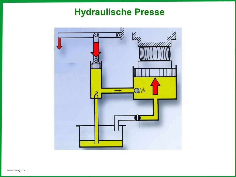 www.cc-agri.de Hydraulische Presse