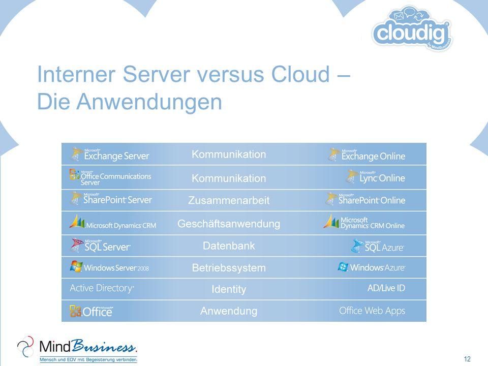 Interner Server versus Cloud – Die Anwendungen 12