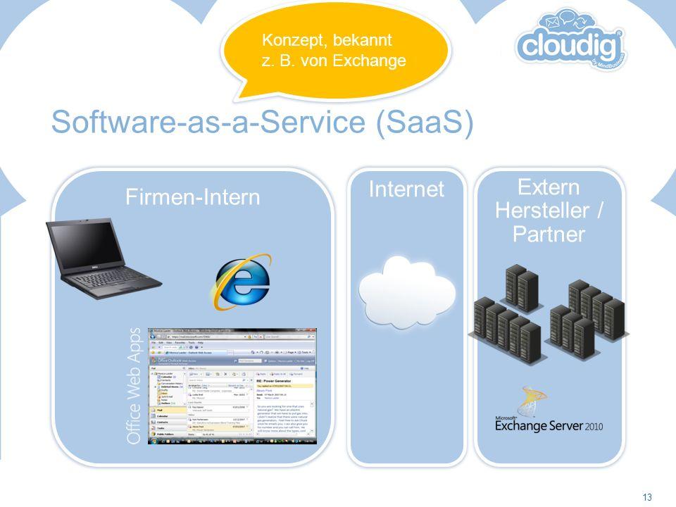 Software-as-a-Service (SaaS) Internet Konzept, bekannt z. B. von Exchange 13 Extern Hersteller / Partner Firmen-Intern