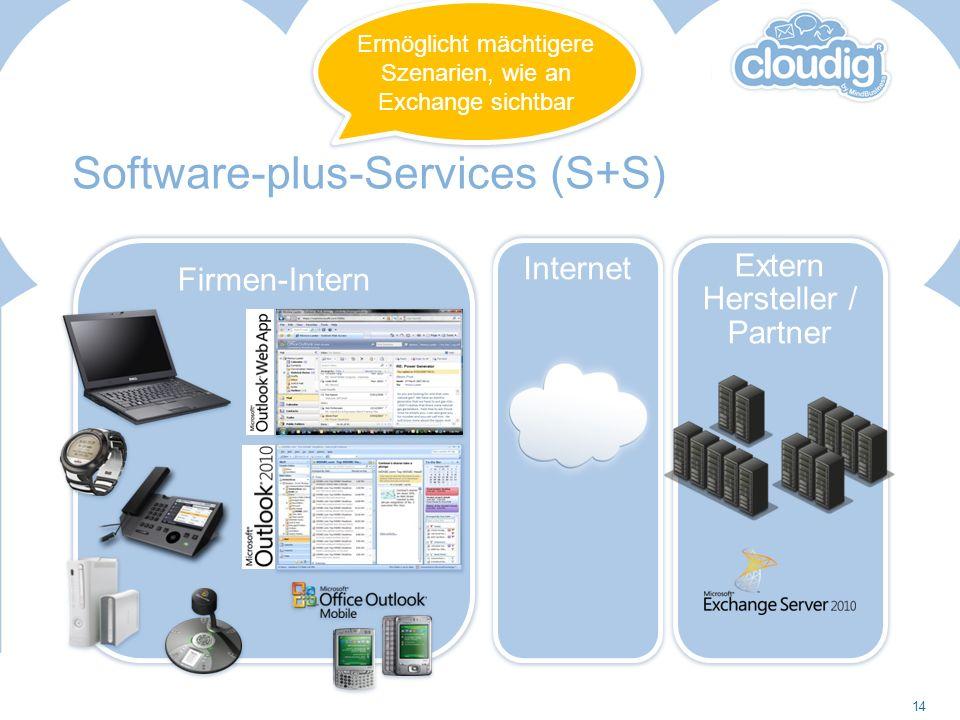 Internet Software-plus-Services (S+S) Ermöglicht mächtigere Szenarien, wie an Exchange sichtbar 14 Extern Hersteller / Partner Firmen-Intern