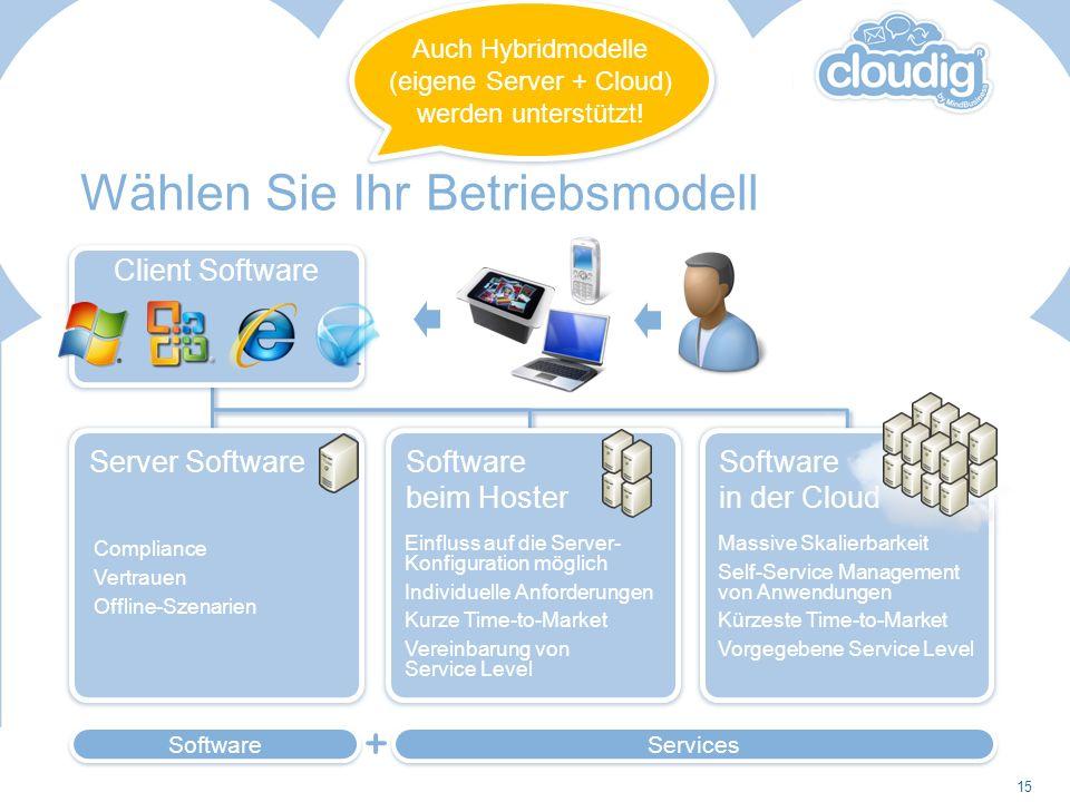 Wählen Sie Ihr Betriebsmodell Auch Hybridmodelle (eigene Server + Cloud) werden unterstützt! Client Software Software Services 15
