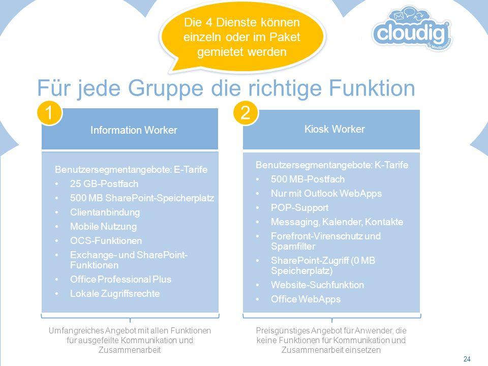 Information Worker Benutzersegmentangebote: E-Tarife 25 GB-Postfach 500 MB SharePoint-Speicherplatz Clientanbindung Mobile Nutzung OCS-Funktionen Exch