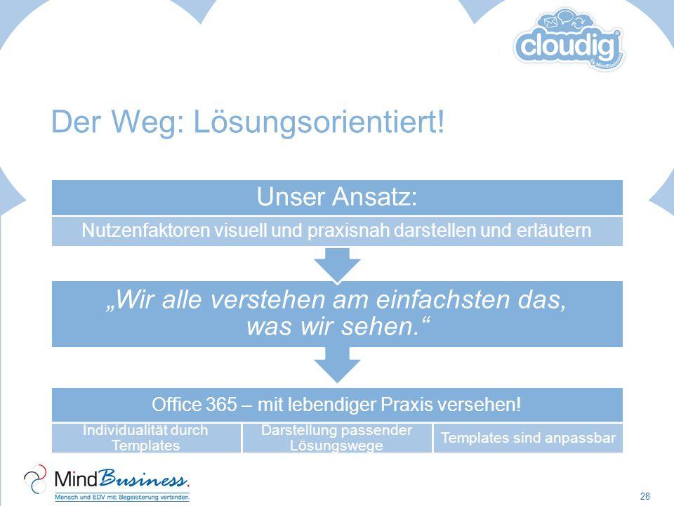 Der Weg: Lösungsorientiert! 28 Office 365 – mit lebendiger Praxis versehen! Individualität durch Templates Darstellung passender Lösungswege Templates