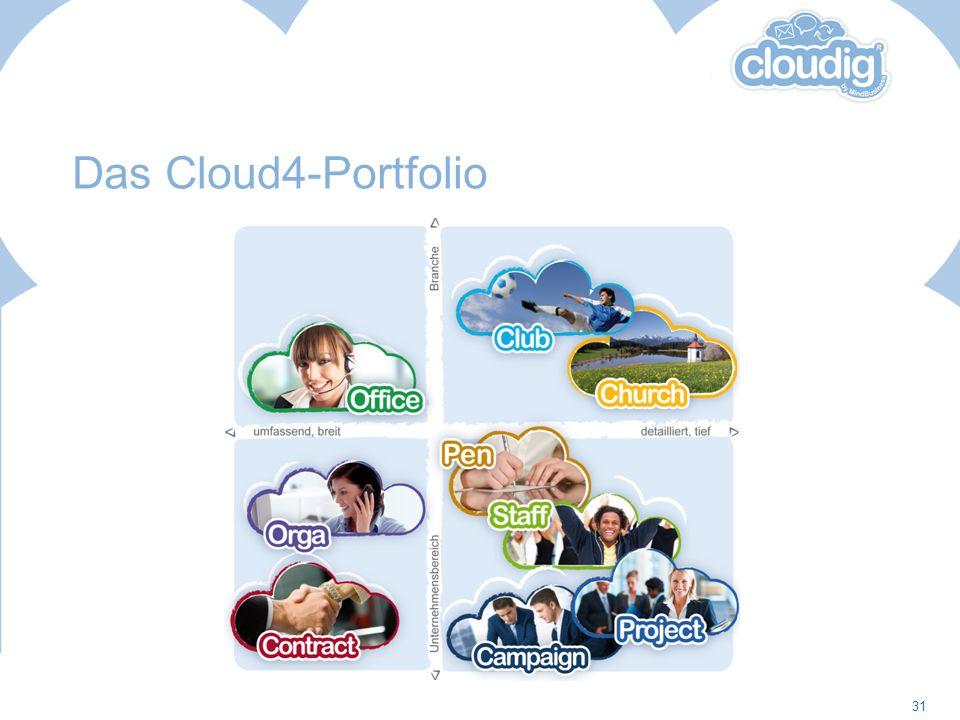 Das Cloud4-Portfolio 31