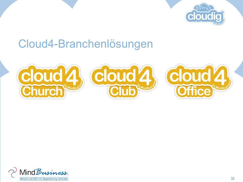 Cloud4-Branchenlösungen Erhöhung der Prozesstransparenz Optimierung der täglichen Kommunikation Ganzheitliche Umsetzung branchenspezifischen Know-hows