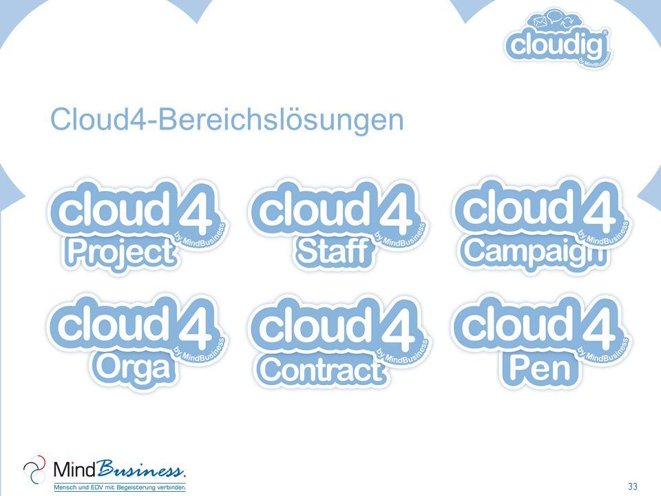 Cloud4-Bereichslösungen Erhöhung der Prozesstransparenz Optimierung der täglichen Kommunikation Abbildung des individuellen Informationsbedarfs Einfac