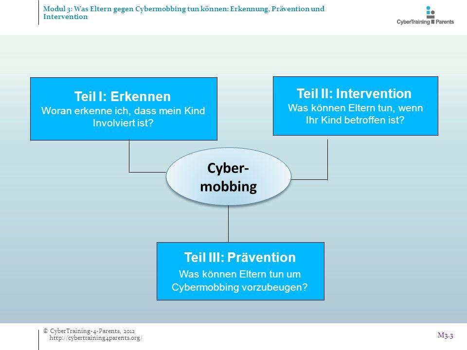 Cyber- mobbing Teil I: Erkennen Woran erkenne ich, dass mein Kind Involviert ist? Teil II: Intervention Was können Eltern tun, wenn Ihr Kind betroffen