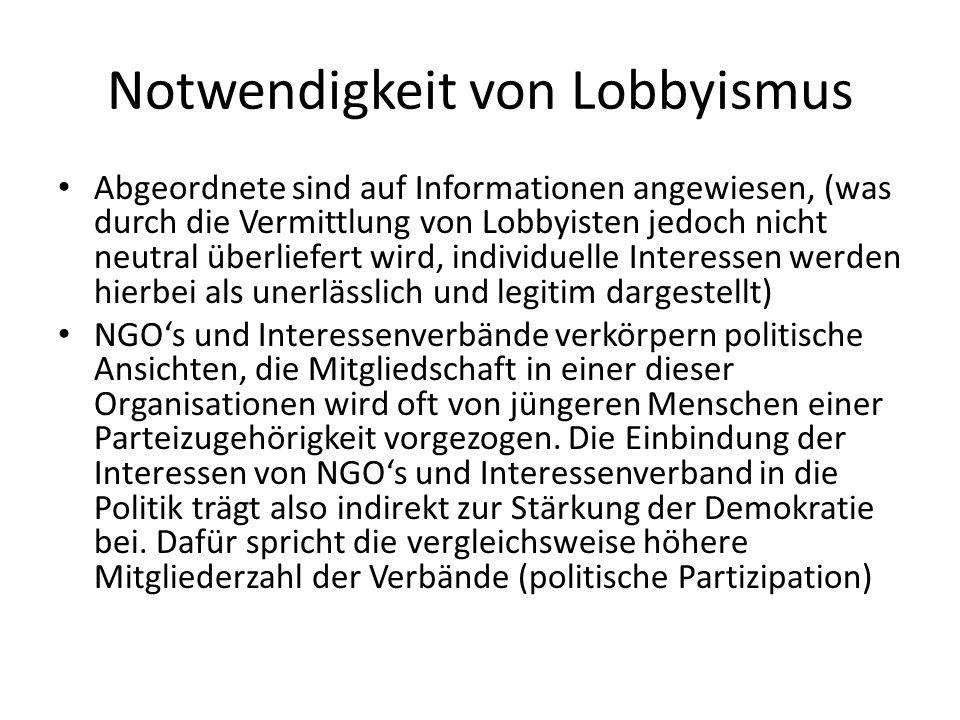 Notwendigkeit von Lobbyismus Abgeordnete sind auf Informationen angewiesen, (was durch die Vermittlung von Lobbyisten jedoch nicht neutral überliefert