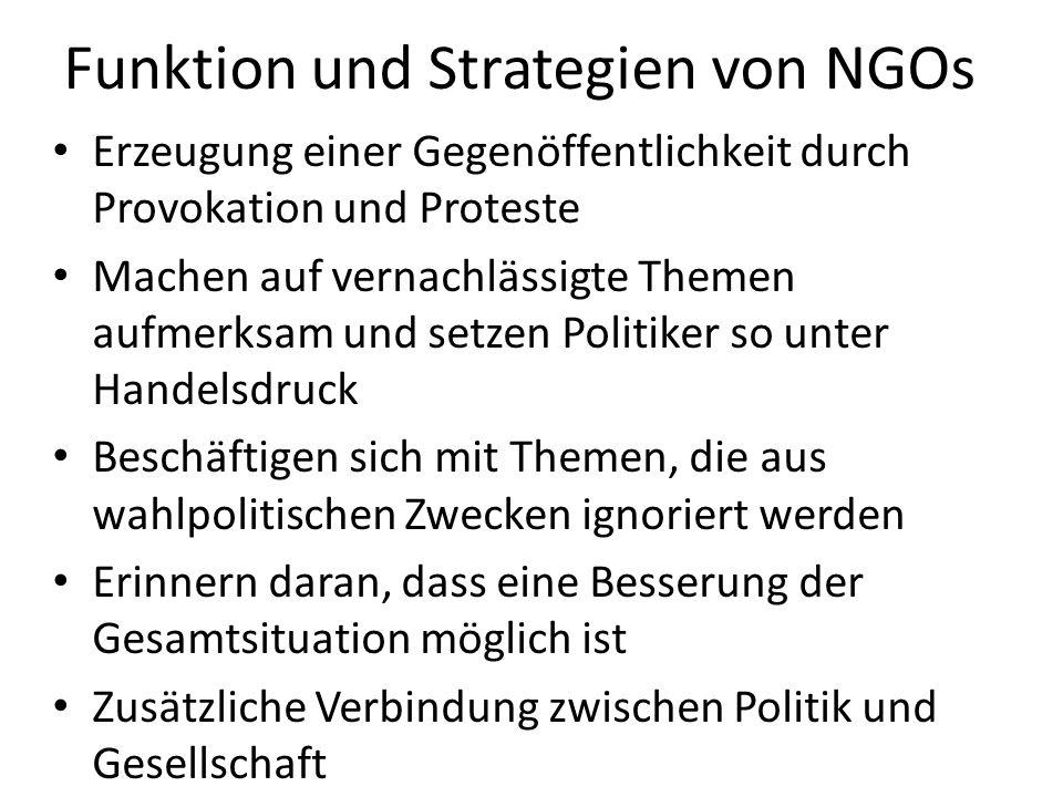 Funktion und Strategien von NGOs Erzeugung einer Gegenöffentlichkeit durch Provokation und Proteste Machen auf vernachlässigte Themen aufmerksam und s