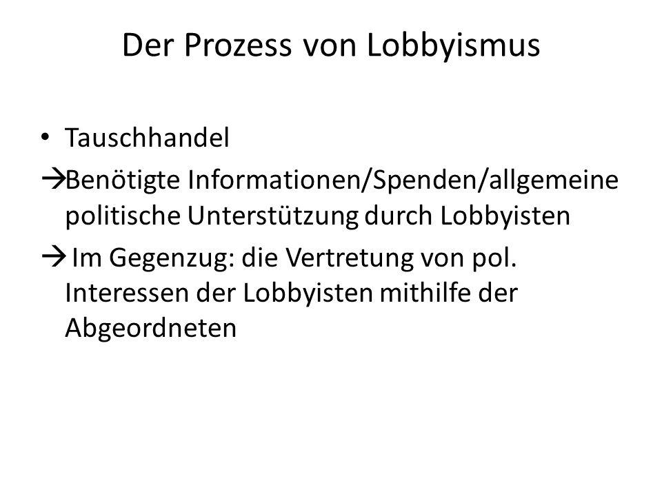 Der Prozess von Lobbyismus Tauschhandel Benötigte Informationen/Spenden/allgemeine politische Unterstützung durch Lobbyisten Im Gegenzug: die Vertretu
