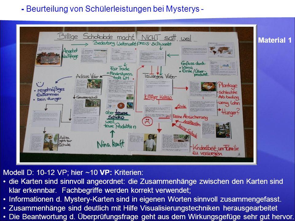 - Beurteilung von Schülerleistungen bei Mysterys - Material 1 Modell D: 10-12 VP; hier ~10 VP: Kriterien: die Karten sind sinnvoll angeordnet: die Zus