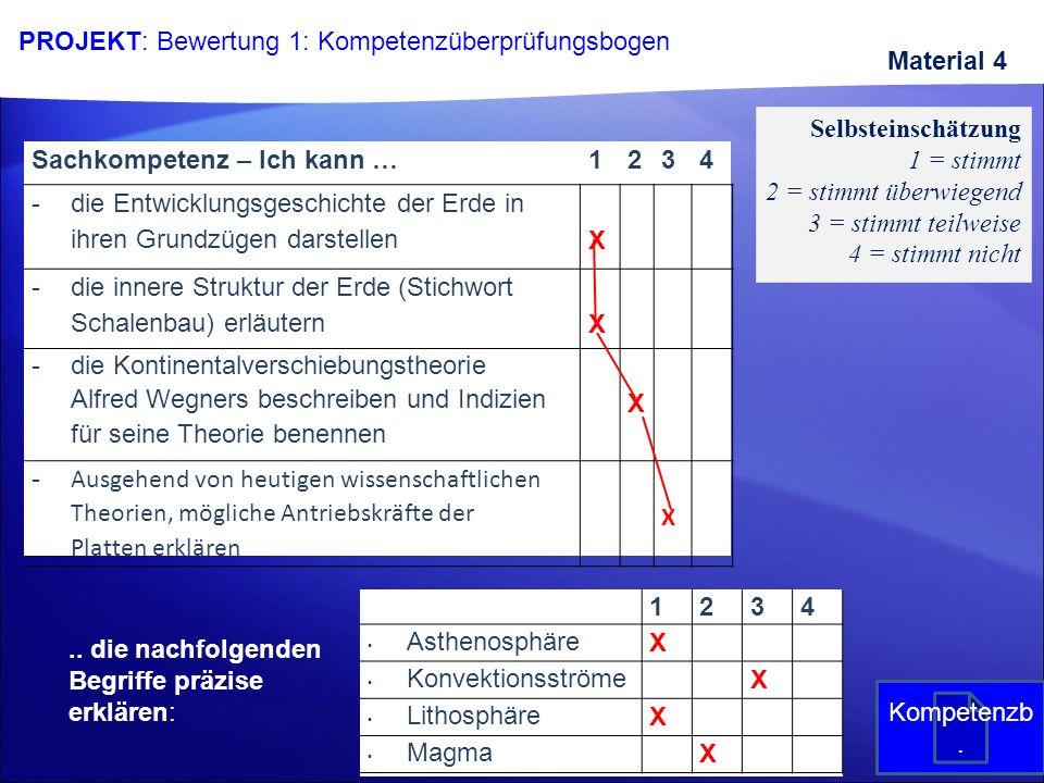 PROJEKT: Bewertung 1: Kompetenzüberprüfungsbogen Sachkompetenz – Ich kann … 1234 -die Entwicklungsgeschichte der Erde in ihren Grundzügen darstellen X