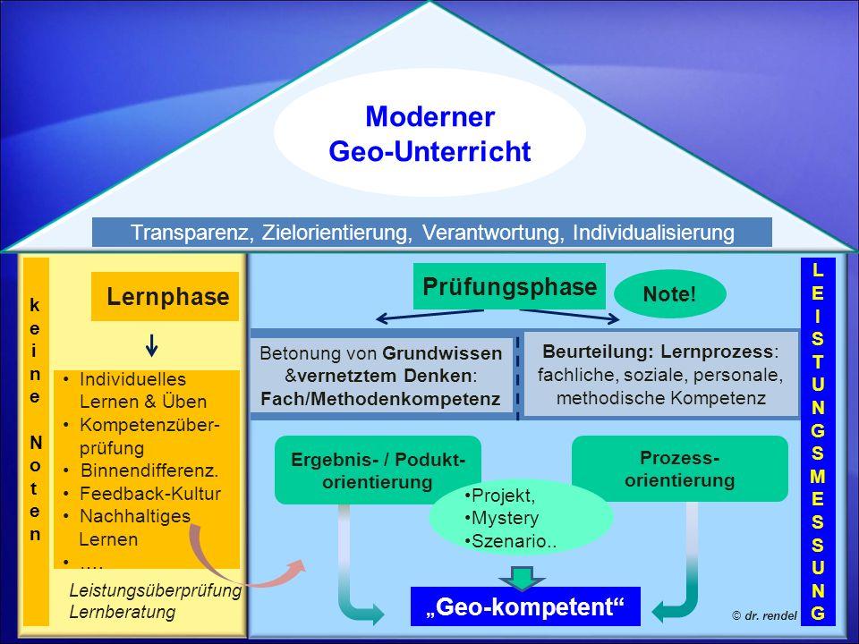 Leistungsüberprüfung Lernberatung Individuelles Lernen & Üben Kompetenzüber- prüfung Binnendifferenz. Feedback-Kultur Nachhaltiges Lernen …. Prozess-