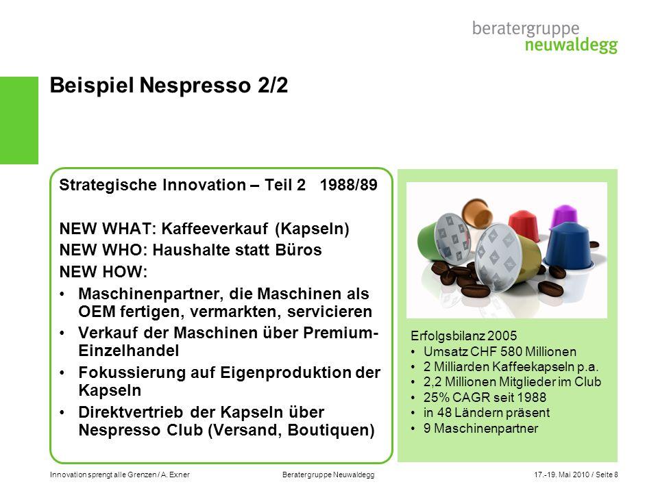 Innovation sprengt alle Grenzen / A.Exner Beratergruppe Neuwaldegg17.-19.
