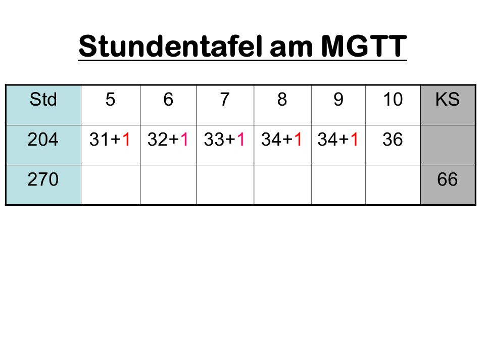 Stundentafel am MGTT Std5678910KS 20431+132+133+134+1 36 27066