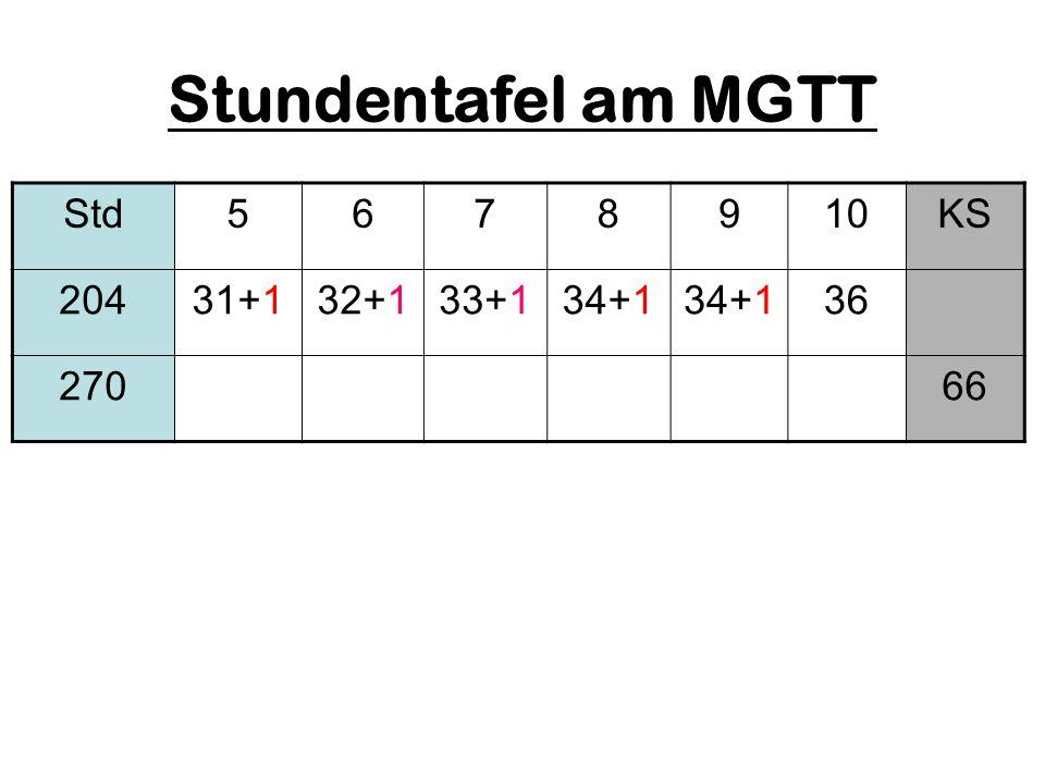 Stundentafel am MGTT Std5678910KS 20431+132+133+134+1 36 27066