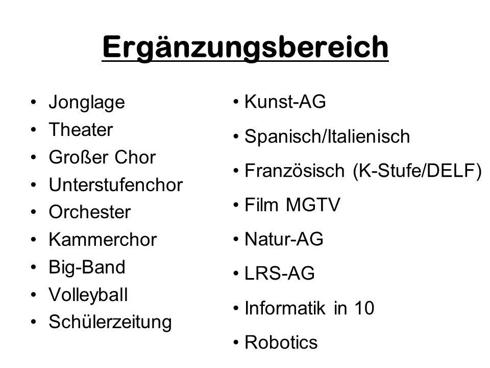 Ergänzungsbereich Jonglage Theater Großer Chor Unterstufenchor Orchester Kammerchor Big-Band Volleyball Schülerzeitung Kunst-AG Spanisch/Italienisch Französisch (K-Stufe/DELF) Film MGTV Natur-AG LRS-AG Informatik in 10 Robotics