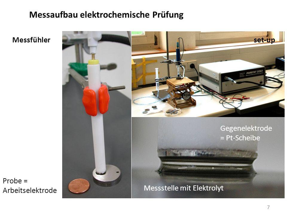 Messaufbau elektrochemische Prüfung Probe = Arbeitselektrode Messfühler Messstelle mit Elektrolyt Gegenelektrode = Pt-Scheibe set-up 7