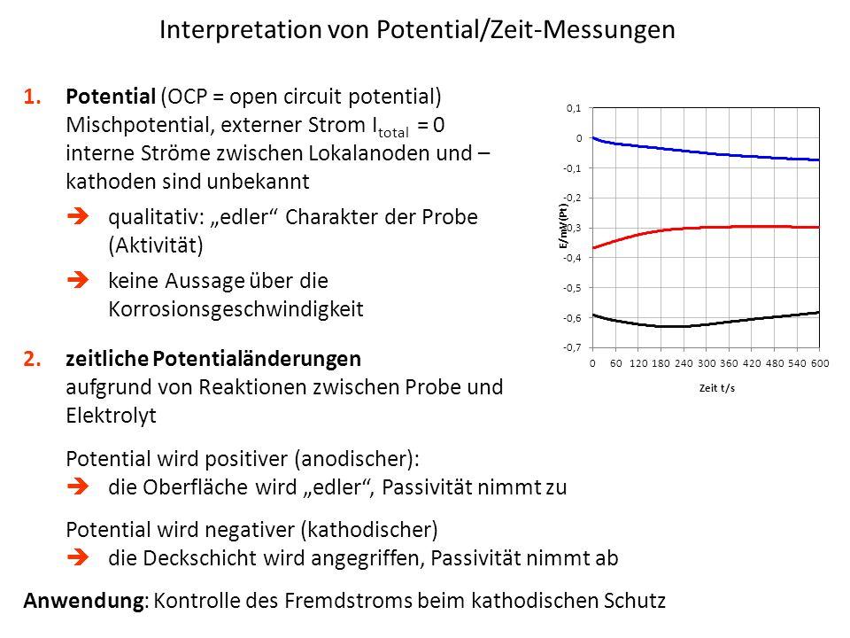 Interpretation von Potential/Zeit-Messungen 1.Potential (OCP = open circuit potential) Mischpotential, externer Strom I total = 0 interne Ströme zwisc