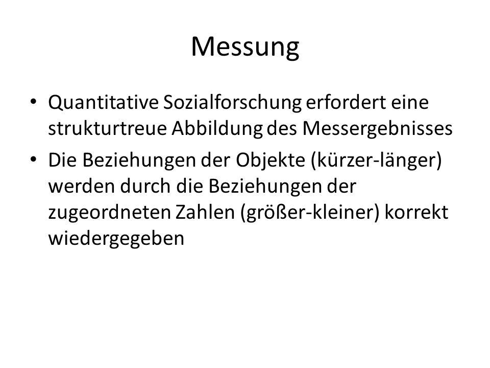 Messung Quantitative Sozialforschung erfordert eine strukturtreue Abbildung des Messergebnisses Die Beziehungen der Objekte (kürzer-länger) werden dur