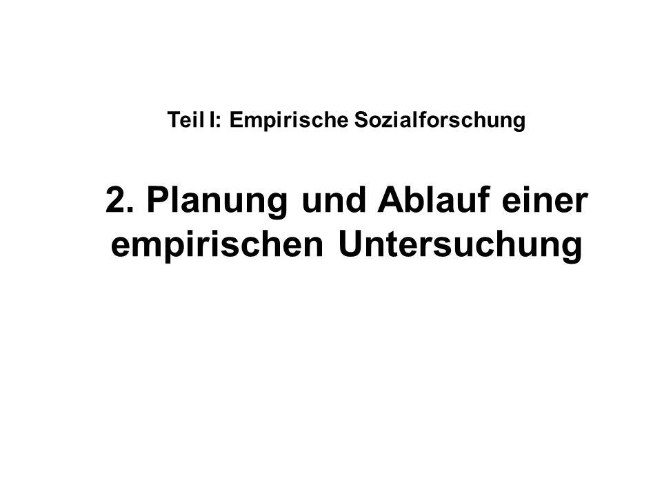Teil I: Empirische Sozialforschung 2. Planung und Ablauf einer empirischen Untersuchung