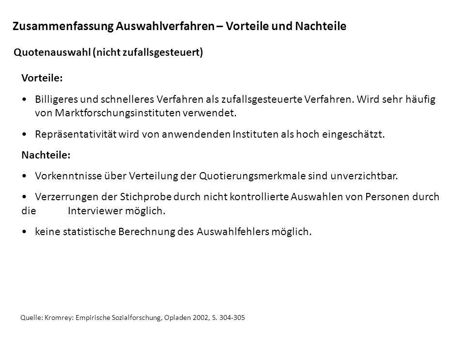 Zusammenfassung Auswahlverfahren – Vorteile und Nachteile Quelle: Kromrey: Empirische Sozialforschung, Opladen 2002, S. 304-305 Quotenauswahl (nicht z