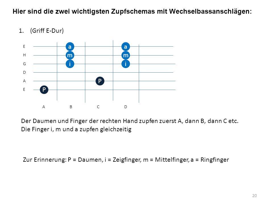 20 Hier sind die zwei wichtigsten Zupfschemas mit Wechselbassanschlägen: E E D G H A P P a m i 1. (Griff E-Dur) a i m ABCDABCD Der Daumen und Finger d