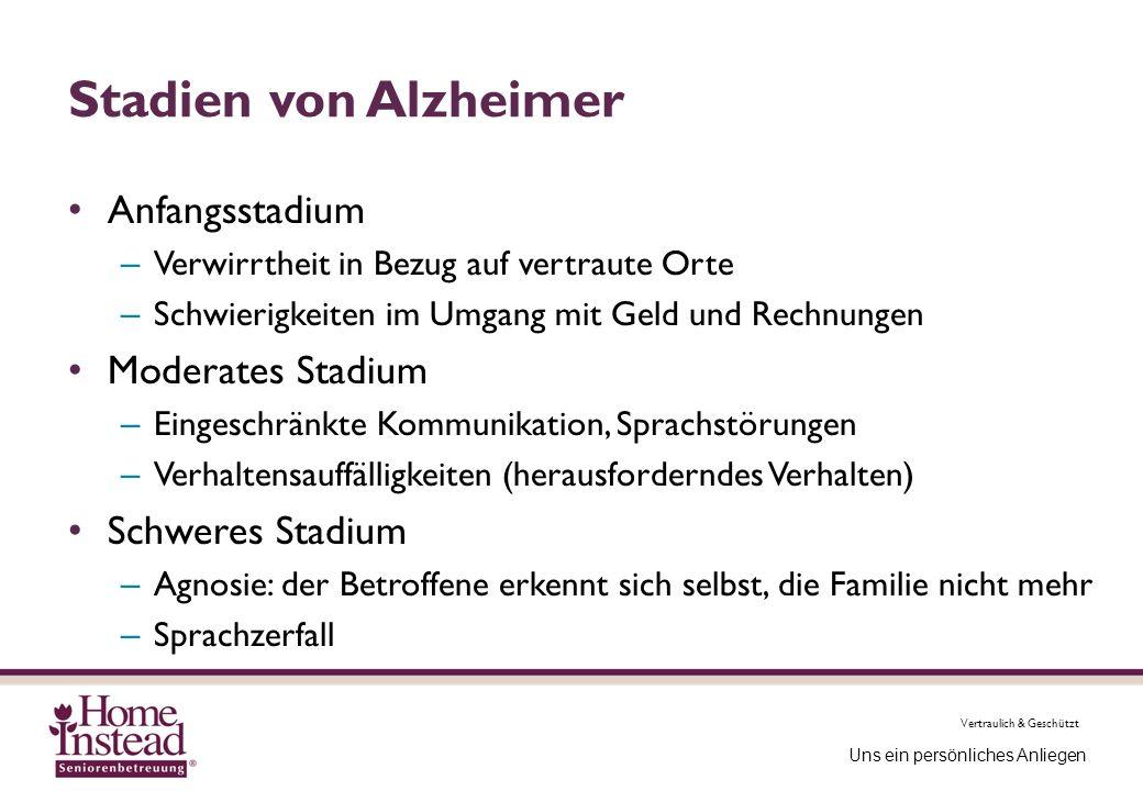 Vertraulich & Geschützt Uns ein persönliches Anliegen Stadien von Alzheimer Anfangsstadium – Verwirrtheit in Bezug auf vertraute Orte – Schwierigkeite