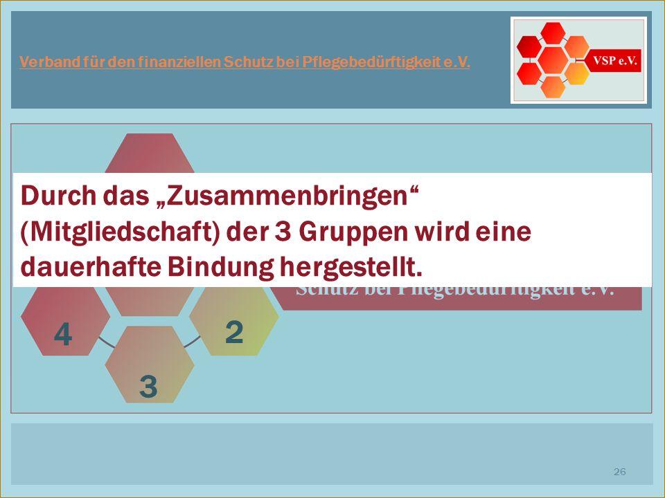 26 1 4 5 3 2 6 Wir helfen bei der Lösung : Durch das Zusammenbringen (Mitgliedschaft) der 3 Gruppen wird eine dauerhafte Bindung hergestellt.