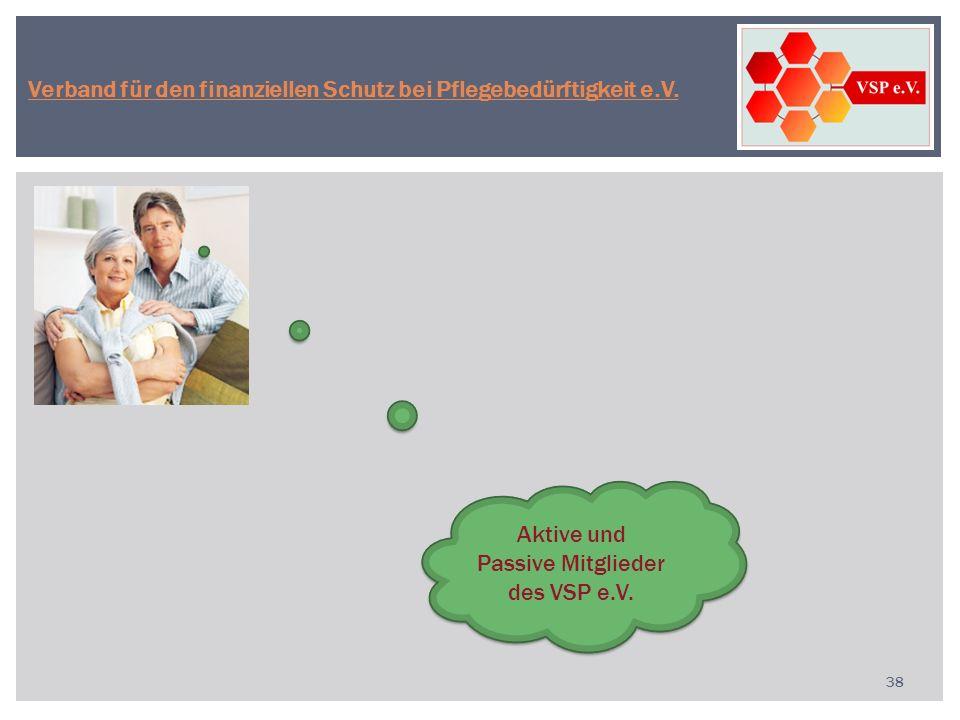 38 Aktive und Passive Mitglieder des VSP e.V. Verband für den finanziellen Schutz bei Pflegebedürftigkeit e.V.