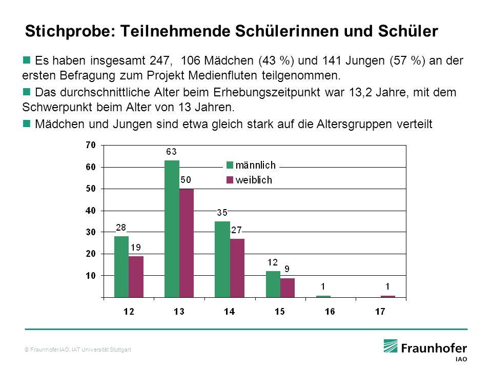 © Fraunhofer IAO, IAT Universität Stuttgart Stichprobe: Teilnehmende Schülerinnen und Schüler Es haben insgesamt 247, 106 Mädchen (43 %) und 141 Jungen (57 %) an der ersten Befragung zum Projekt Medienfluten teilgenommen.