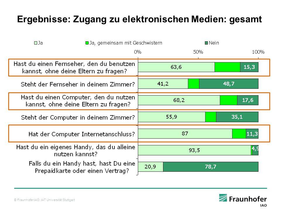 © Fraunhofer IAO, IAT Universität Stuttgart Ergebnisse: Zugang zu elektronischen Medien: gesamt