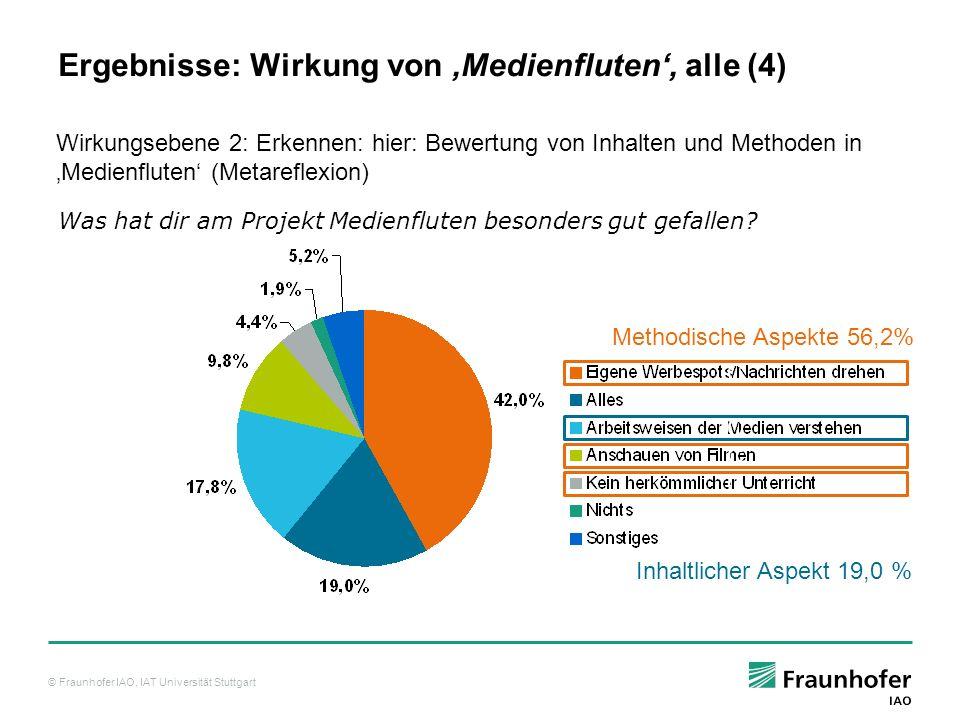© Fraunhofer IAO, IAT Universität Stuttgart Was hat dir am Projekt Medienfluten besonders gut gefallen.