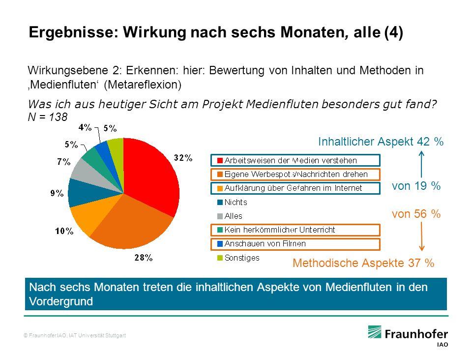 © Fraunhofer IAO, IAT Universität Stuttgart Was ich aus heutiger Sicht am Projekt Medienfluten besonders gut fand.