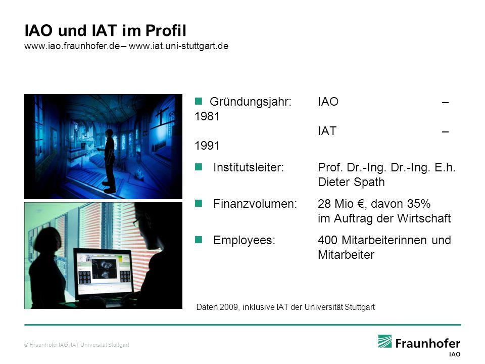 © Fraunhofer IAO, IAT Universität Stuttgart Ergebnisse: Wirkung nach sechs Monaten, alle (2) Wirkungsebene 3: Verhaltensänderung: hier: Verhaltensänderung in der Handynutzung 12,8 % bis 31,2 %