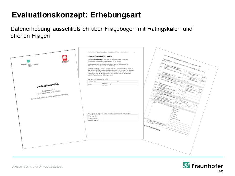 © Fraunhofer IAO, IAT Universität Stuttgart Fazit Die Intensität der Nutzung verschiedener elektronischer Medien wird weiter wachsen Im Internet gibt es keinen Jugendschutz.