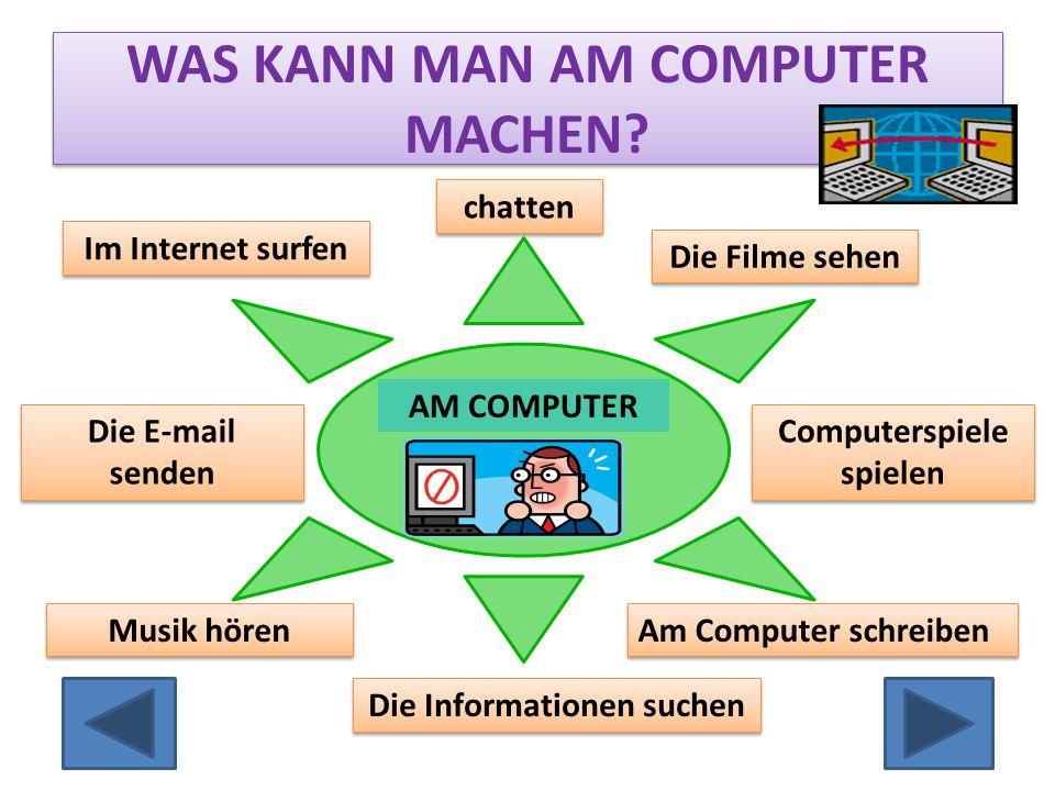 WAS HABEN SIE ZU HAUSE? Beispiel: Markus hat zu Hause einen Scanner. Das ist sein Scanner. Peter Karin Monika Thomas Hans Laura Was hast du zu Hause?