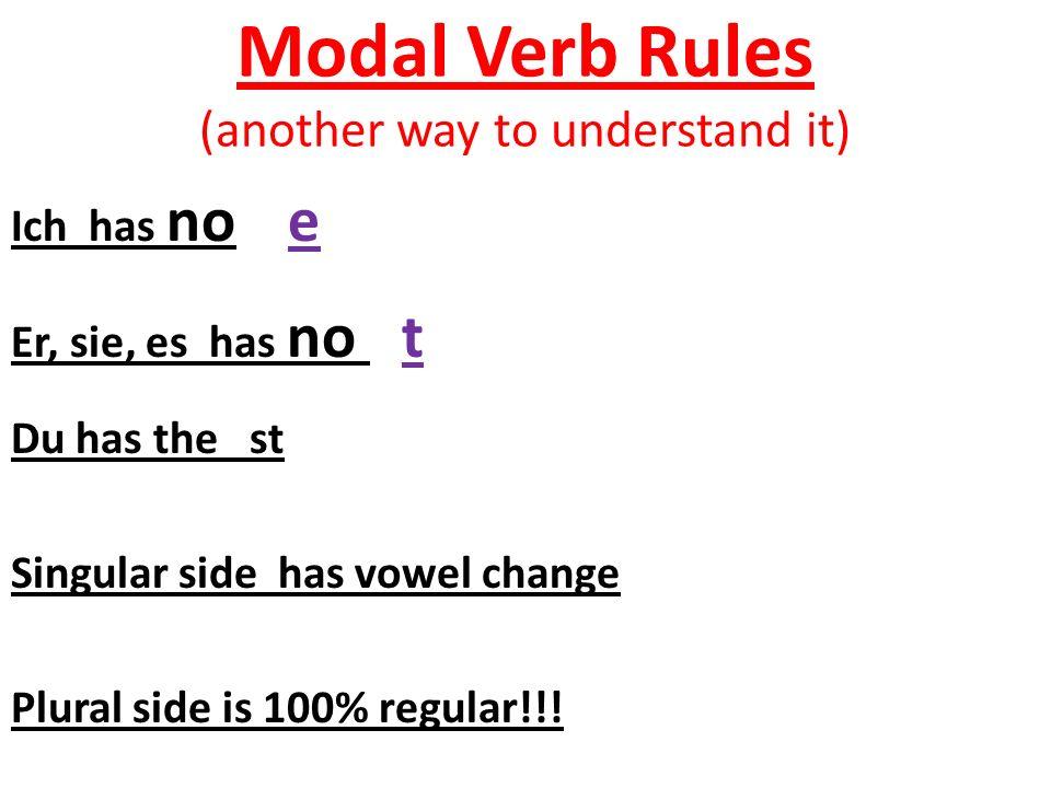 Mögen Practice Subject Modal Verb Direct Object 1.Ursula und Sabine _____________ die Musik.